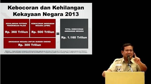 Apa Saja Sih Yang 'Bocor' di Indonesia?