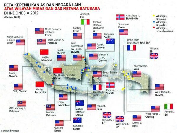 Sumber:Peta Pengelolaan Blok Migas Indonesia oleh Asing. Sumber : BP