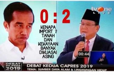 Debat Kedua, mana Capres Lebih Jujur dan Pro Rakyat?
