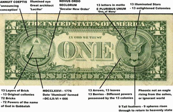Waspada Ternyata Dollar Amerika Mengandung Sihir Voa Islam Com
